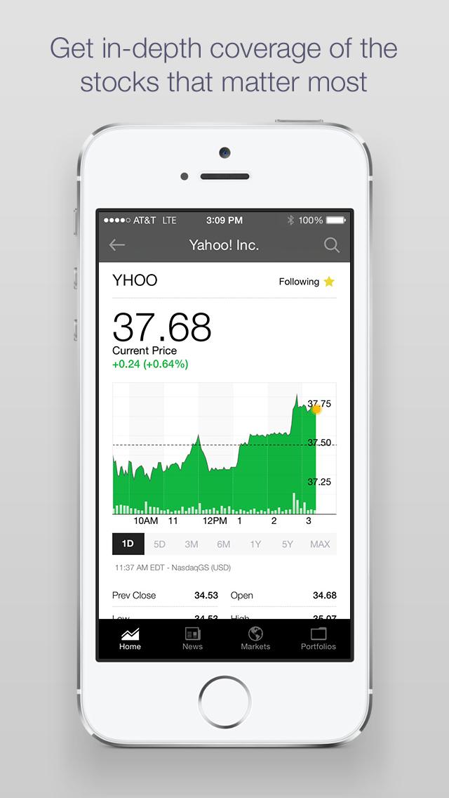 Yahoo Finance screenshot 2