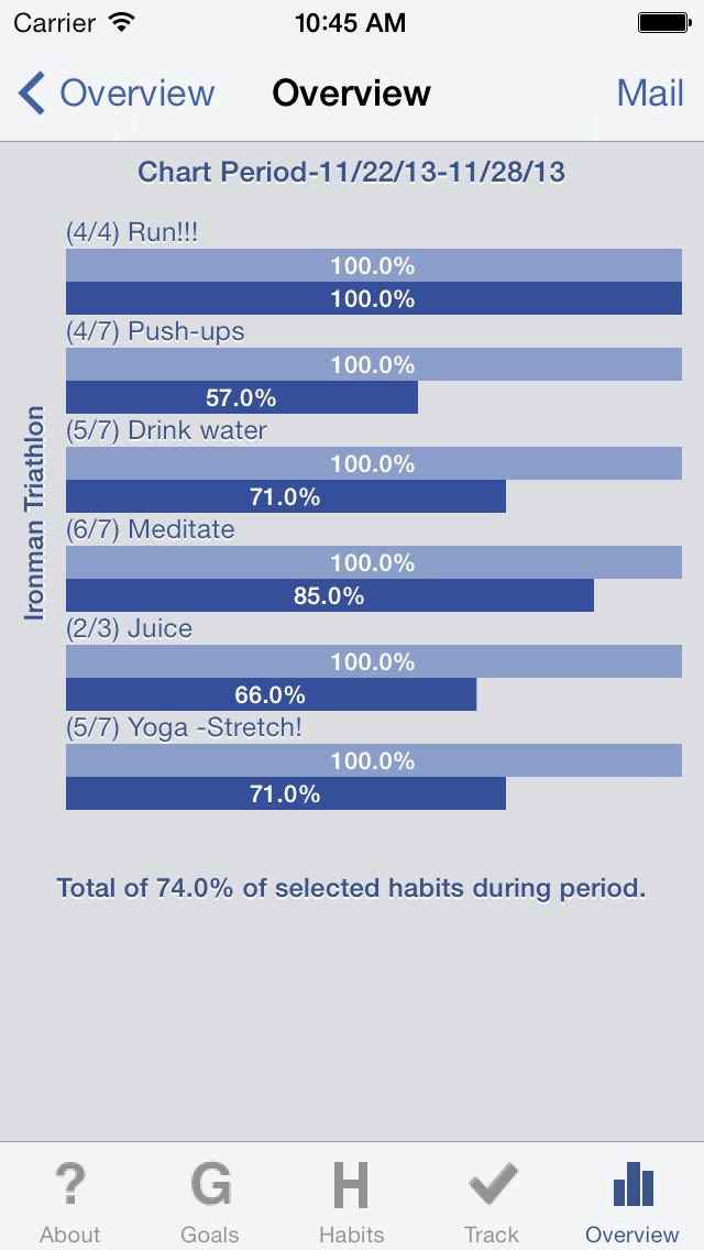 The Habit Factor® PRO screenshot 5