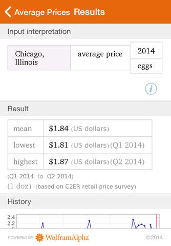 Wolfram Culinary Mathematics Reference App - náhled