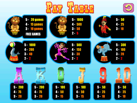Ace Circus Slots - Jackpot Casino Games Free screenshot 8