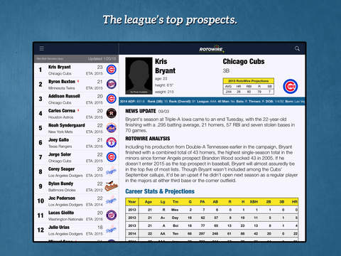 RotoWire Fantasy Baseball Assistant 2015 screenshot 9