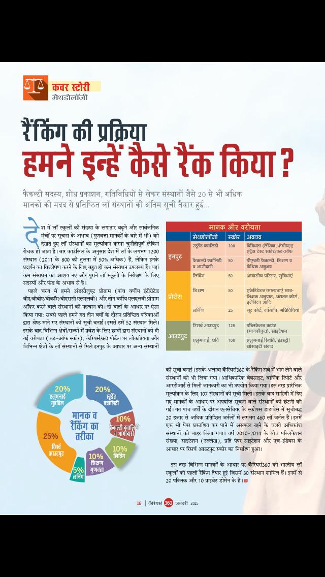 Careers 360 - Hindi screenshot 3