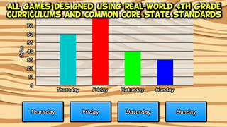 Fourth Grade Learning Games screenshot 4