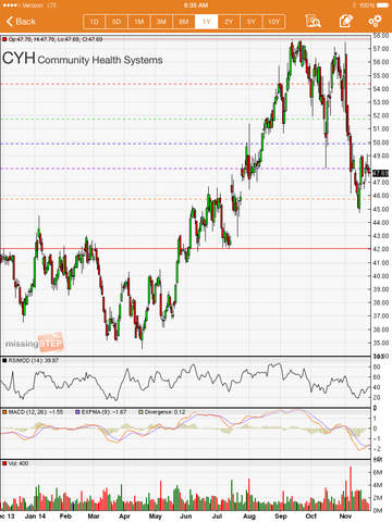 DAILY STOCKS: Stock Market Scans & Analysis screenshot 7