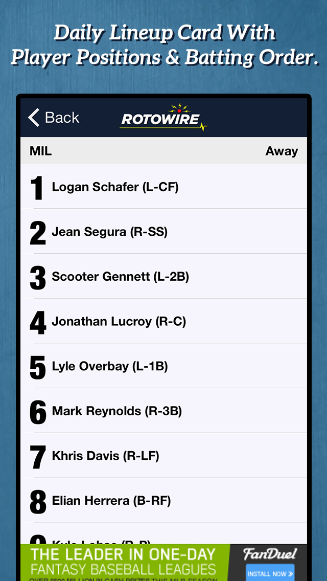 Daily Baseball Lineups screenshot 2