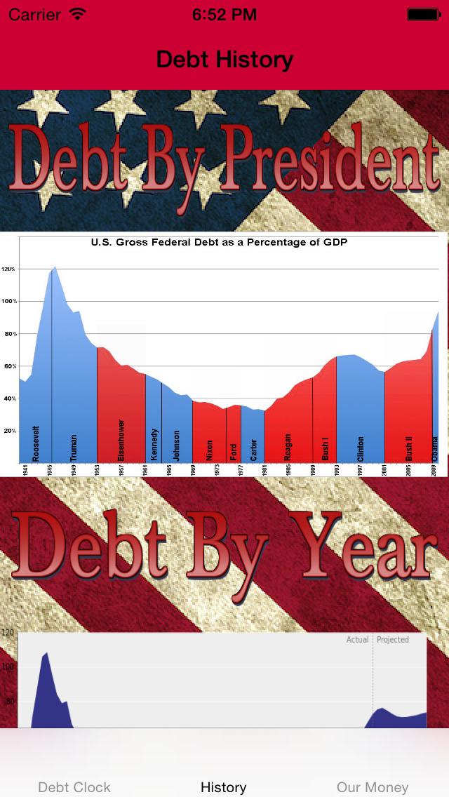 USA Debt Clock screenshot 2