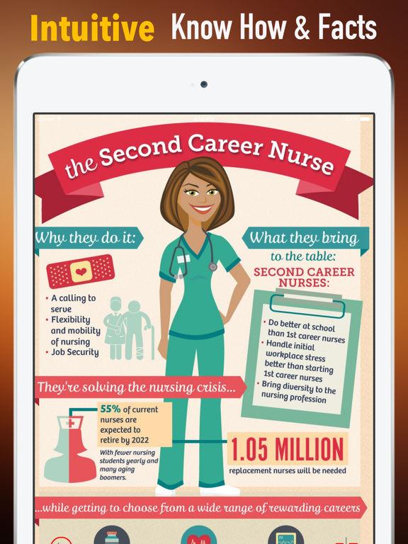 Nursing Home Etiquette:Nurse's Professional Etiquette screenshot 6