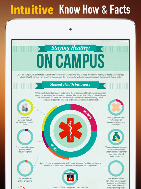 Healthy for College Students:Campus Guide screenshot 6