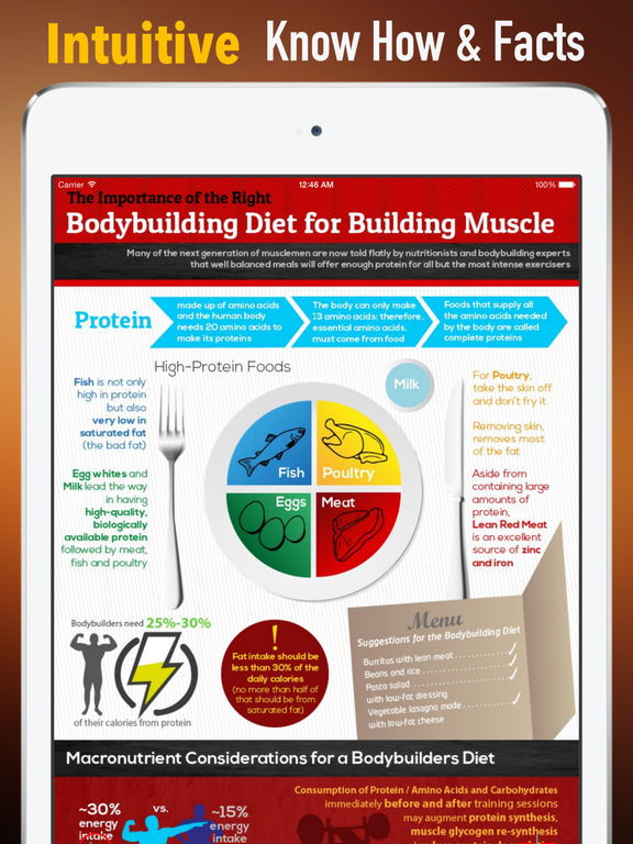 Modern Bodybuilding Guide:Delicious Recipes To Build Muscle, Burn Fat And Save Time screenshot 6