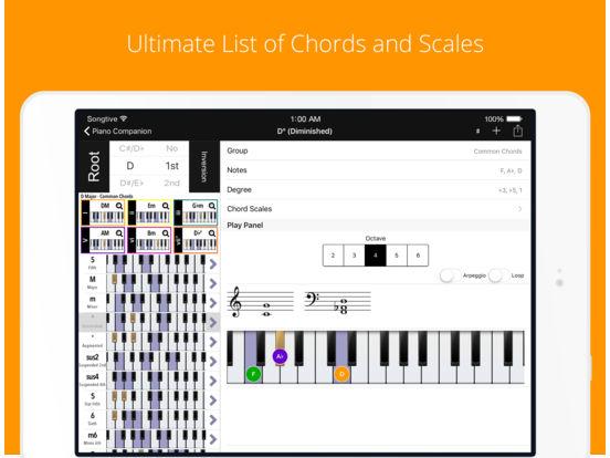Ukulele halo ukulele chords : ukulele chords for beginners Tags : ukulele chords for beginners ...