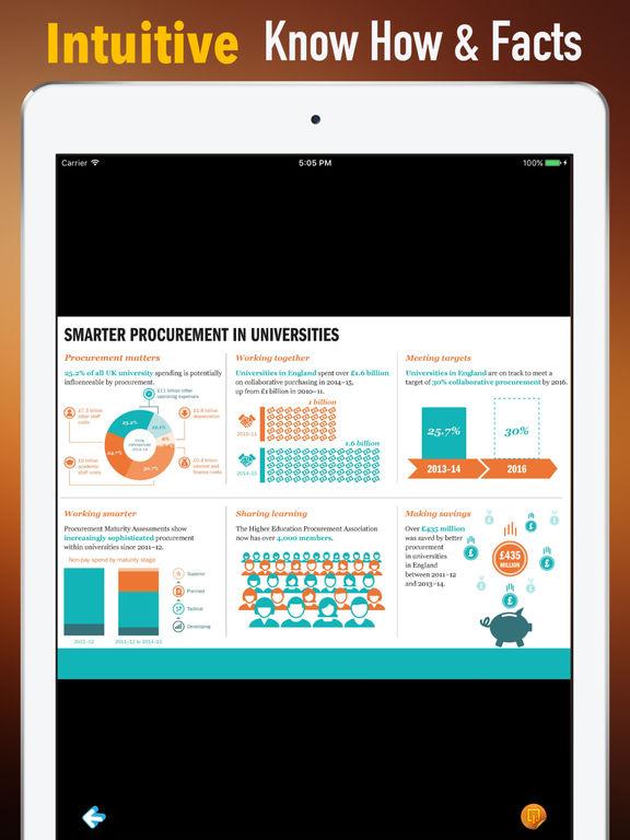 Purchasing and Procurement Dictionary-Quick Study screenshot 7